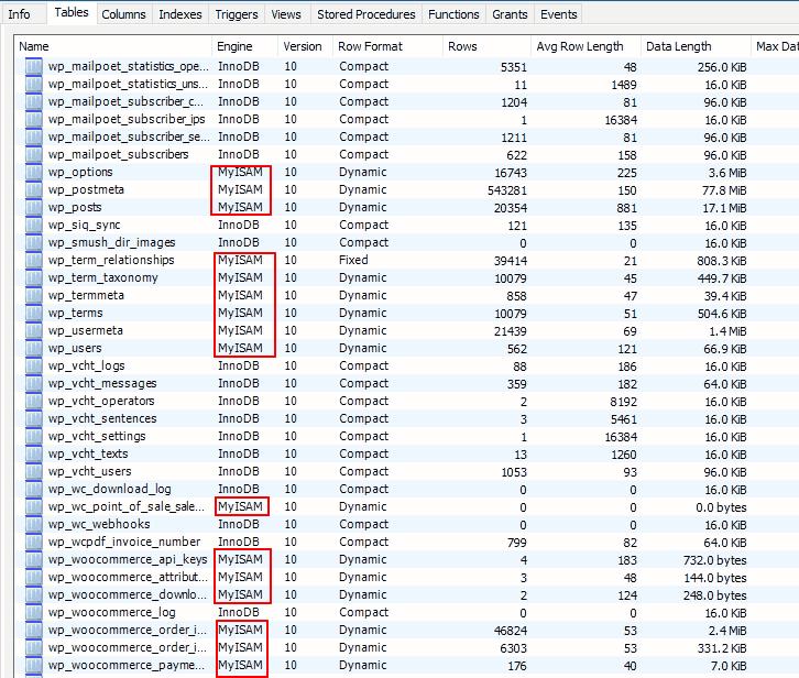 Tablas MySQL