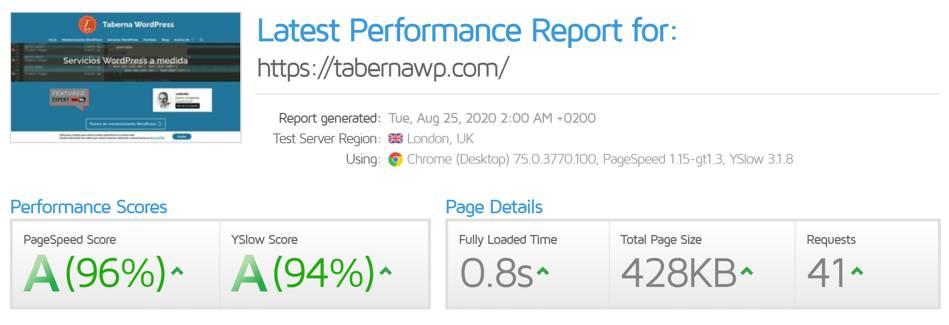 GTMetrix Taberna WordPress results