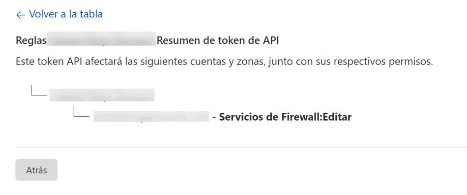 Token de API Cloudflare